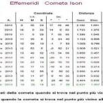 effemeridi-cometa-ison