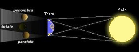 eclisse-luna-immagine