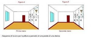 immagine-pittura-parete-stanza