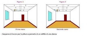 immagine-pittura-soffitto-stanza