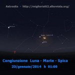 2013-01-23-luna-marte-spica
