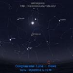 2014-04-6-luna-giove