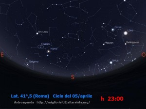 cielo-aprile-23-sud-5