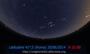 cielo-giugno-20-sud-h22-