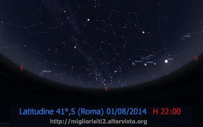 cielo-pianeti-agosto-2014