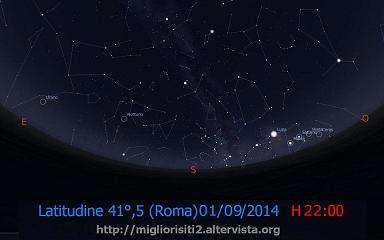 cielo-pianeti-1-settembre-2014-h22