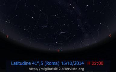 pianeti-cielo-ottobre-2014