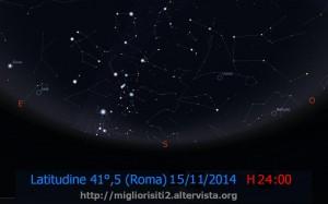 cielo-pianeti-15-11-2014-h24JPG