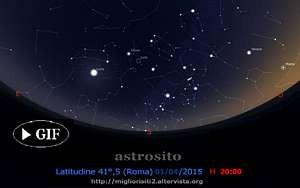 cielo-pianeti-aprile-2015