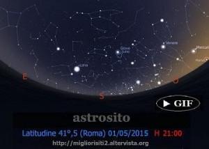 cielo-pianeti-maggio-2015