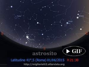 cielo-pianeti-giugno-2015