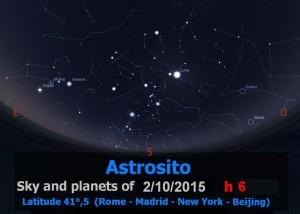 cielo-pianeti-ottobre-2015