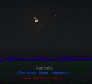 occultation-moon-aldeberan-gennaio-2016