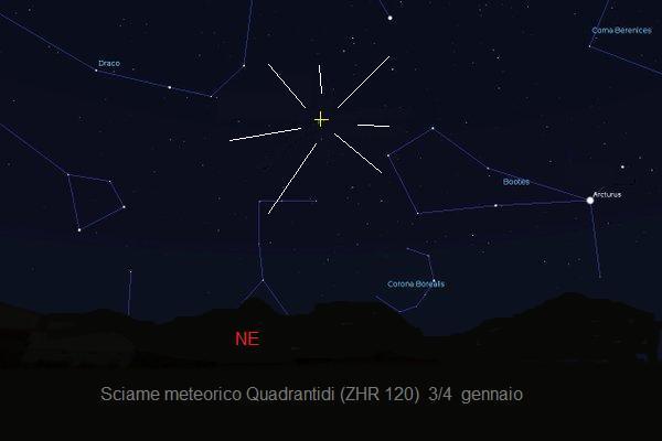 sciame-meteore-quadrantidi